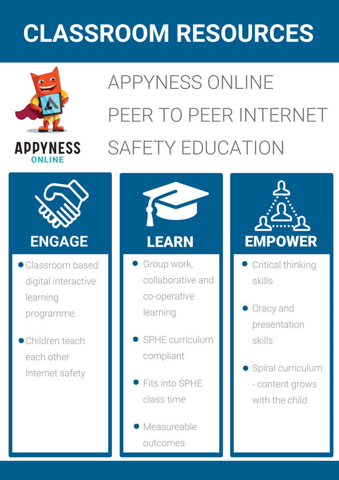 Appyness Online